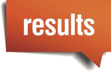 2-Telanghana-results