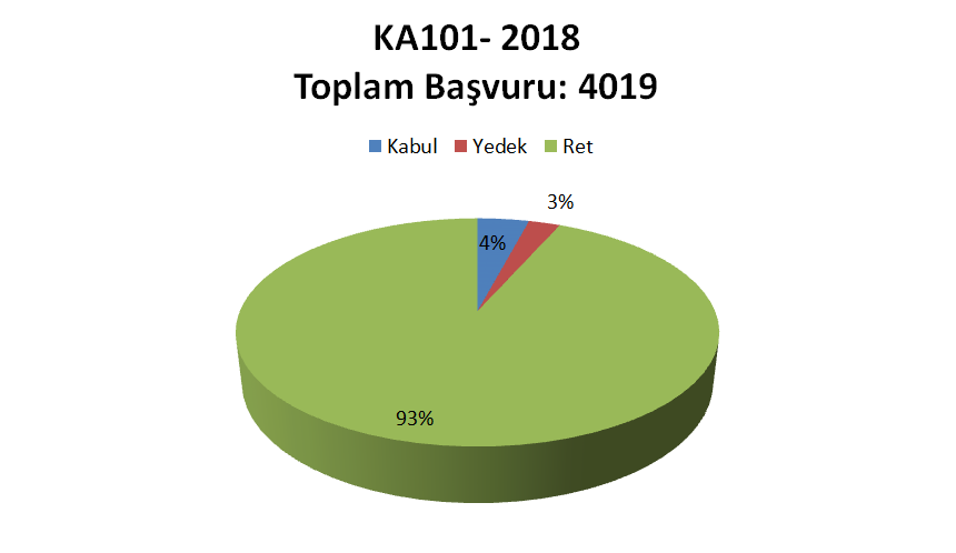 ka101 2018