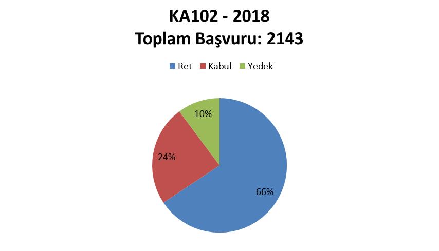 ka102 2018